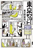 東京フローチャート(1)