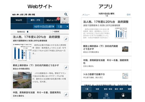 日経電子版 Webサイトとアプリの閲覧画面サンプル